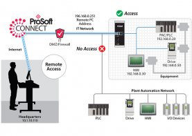 W44 2017 – ProSoft's Network Bridge Enables Remote Troubleshooting