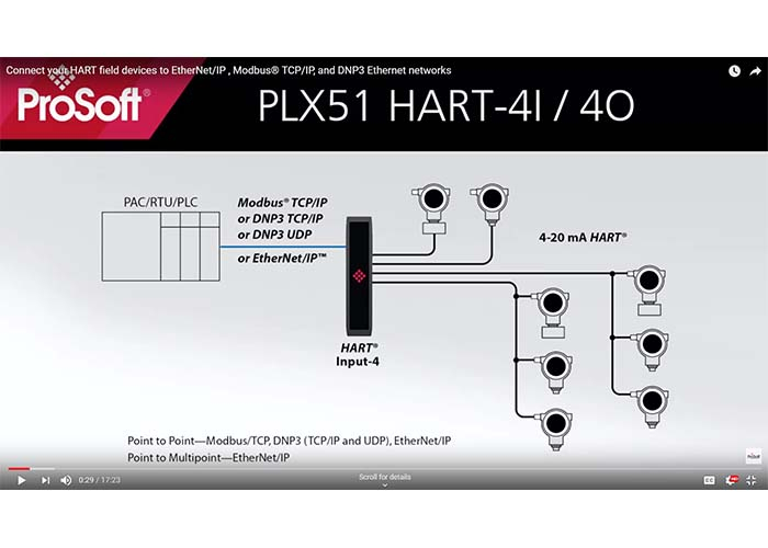 Connect your HART field devices