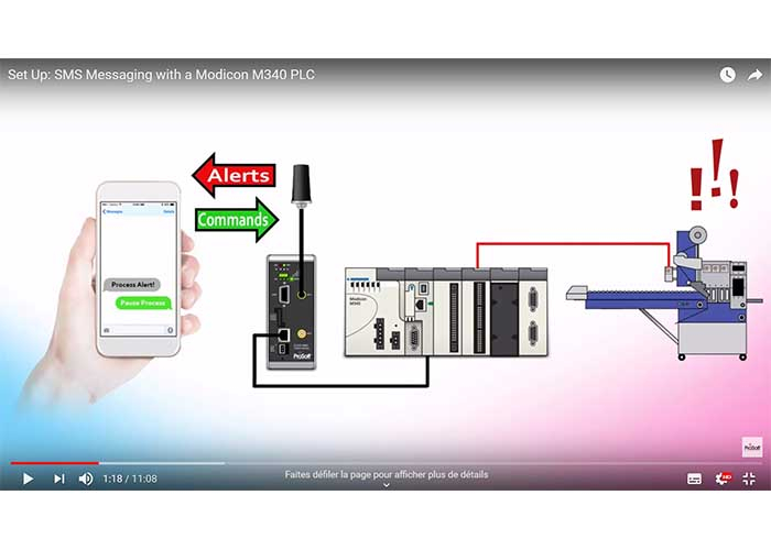 Need to set up SMS messaging to your Schneider Electric® M340 PLC?