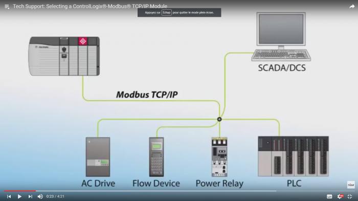 Selecting a ControlLogix-Modbus TCP Module - ProSoft