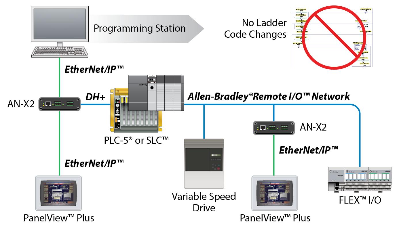 Sprinter Nox Sensor In Addition Ls1 Ignition Coil Wiring Diagram