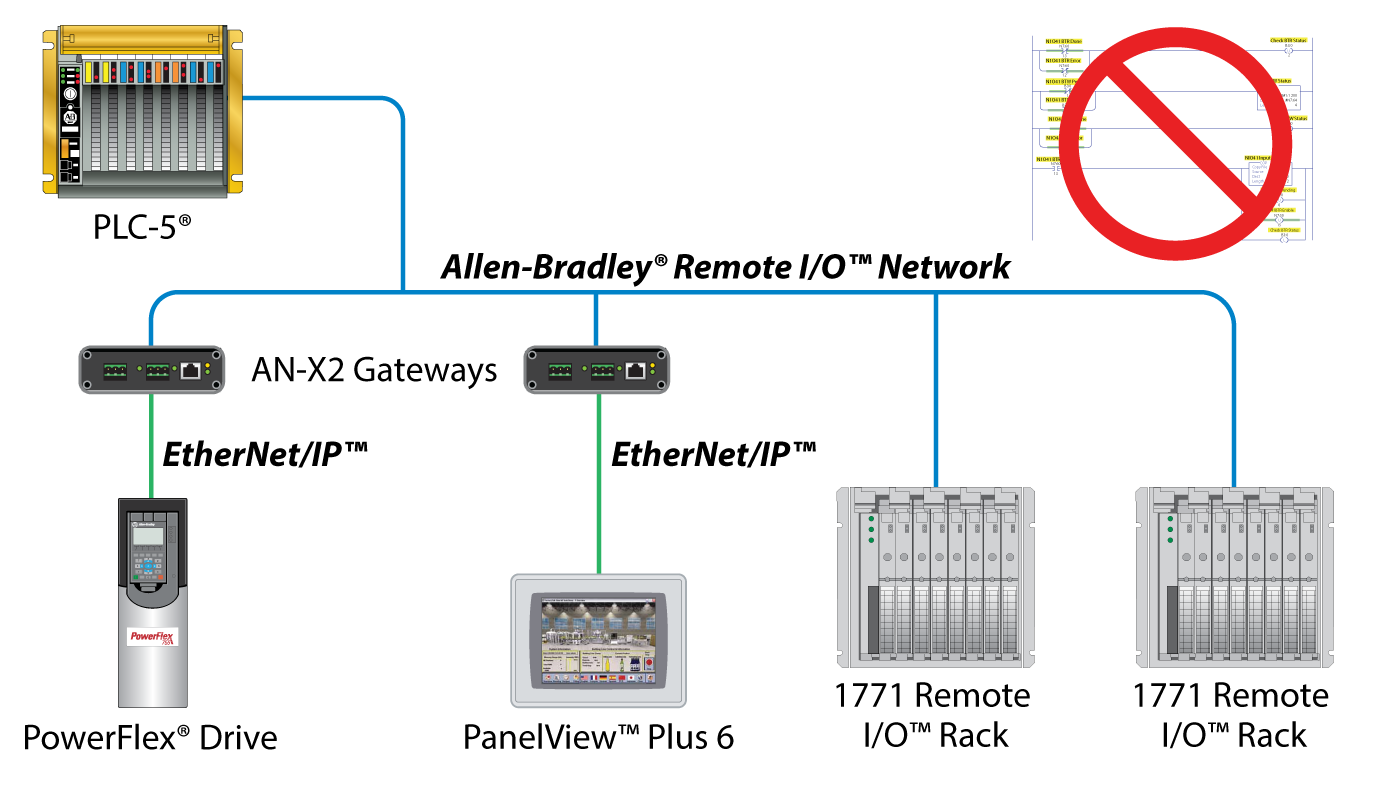 plc wiring basics with Schematic Plc Panel on Plc Troubleshooting Resources also Breadboard Wiring Basics likewise Wiring 20of 20Three 20 20Phase 20Distribution 20Board in addition Dol Starter as well Basics Siemens Plcs Programming Simatic Step7.