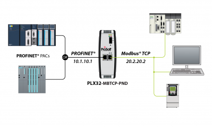 Prosoft Technology Is Bringing Modbus 174 And Profinet