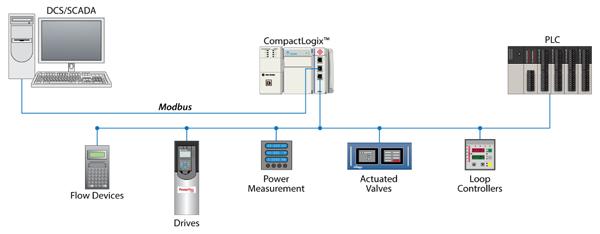 scsi interface schematic fiber channel interface elsavadorla