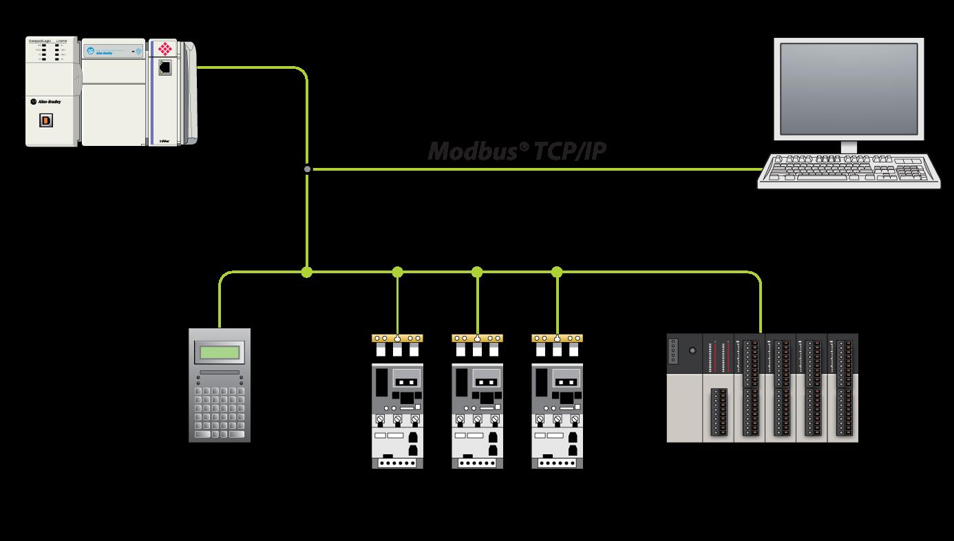 Modbus Tcp Ip Enhanced Communication Module Prosoft