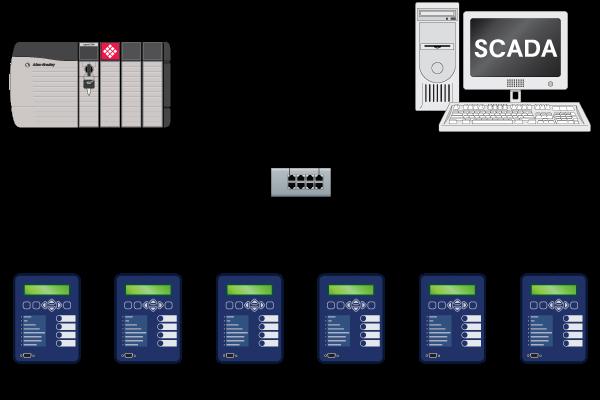 DNP3 Ethernet Module for ControlLogix® - ProSoft Technology Inc
