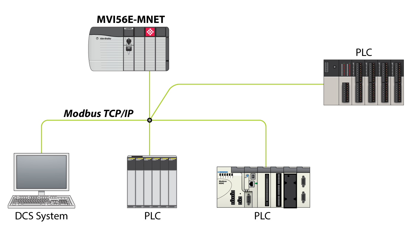 Modbus TCP/IP Client/Server Enhanced Network Interface