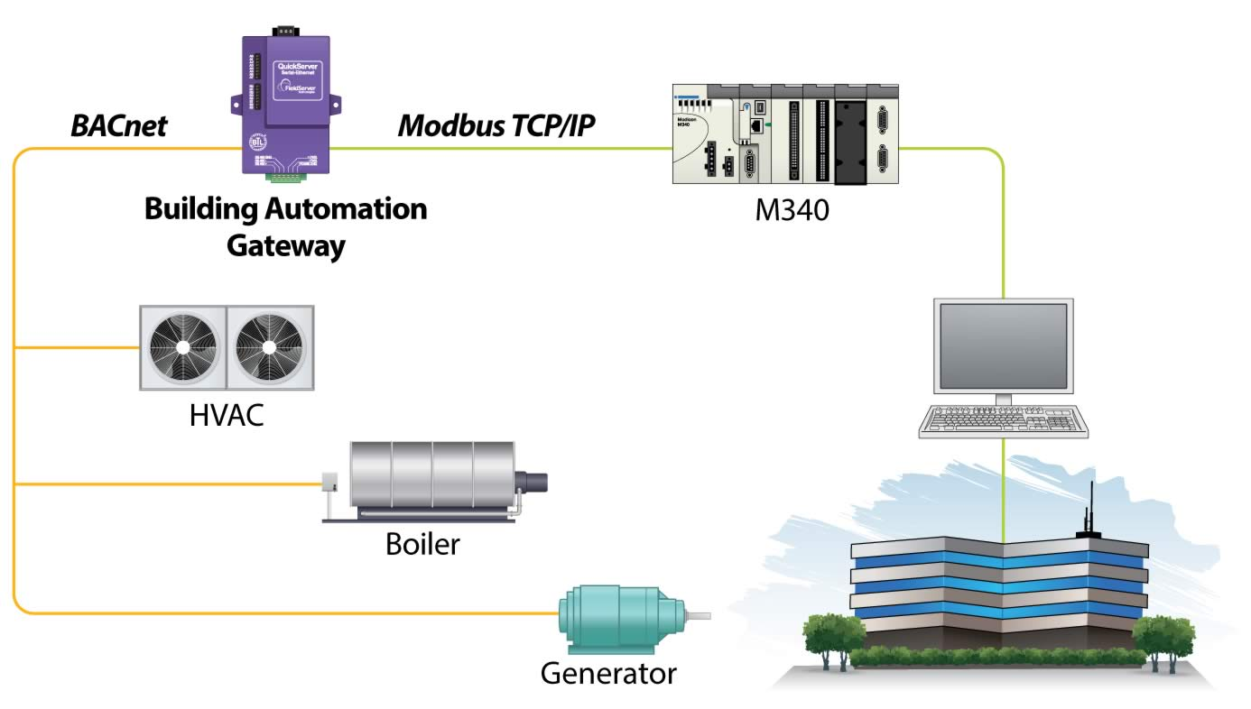 Modbus Tcp  Ip To Bacnet Ms  Tp Or Bacnet  Ip Quickserver