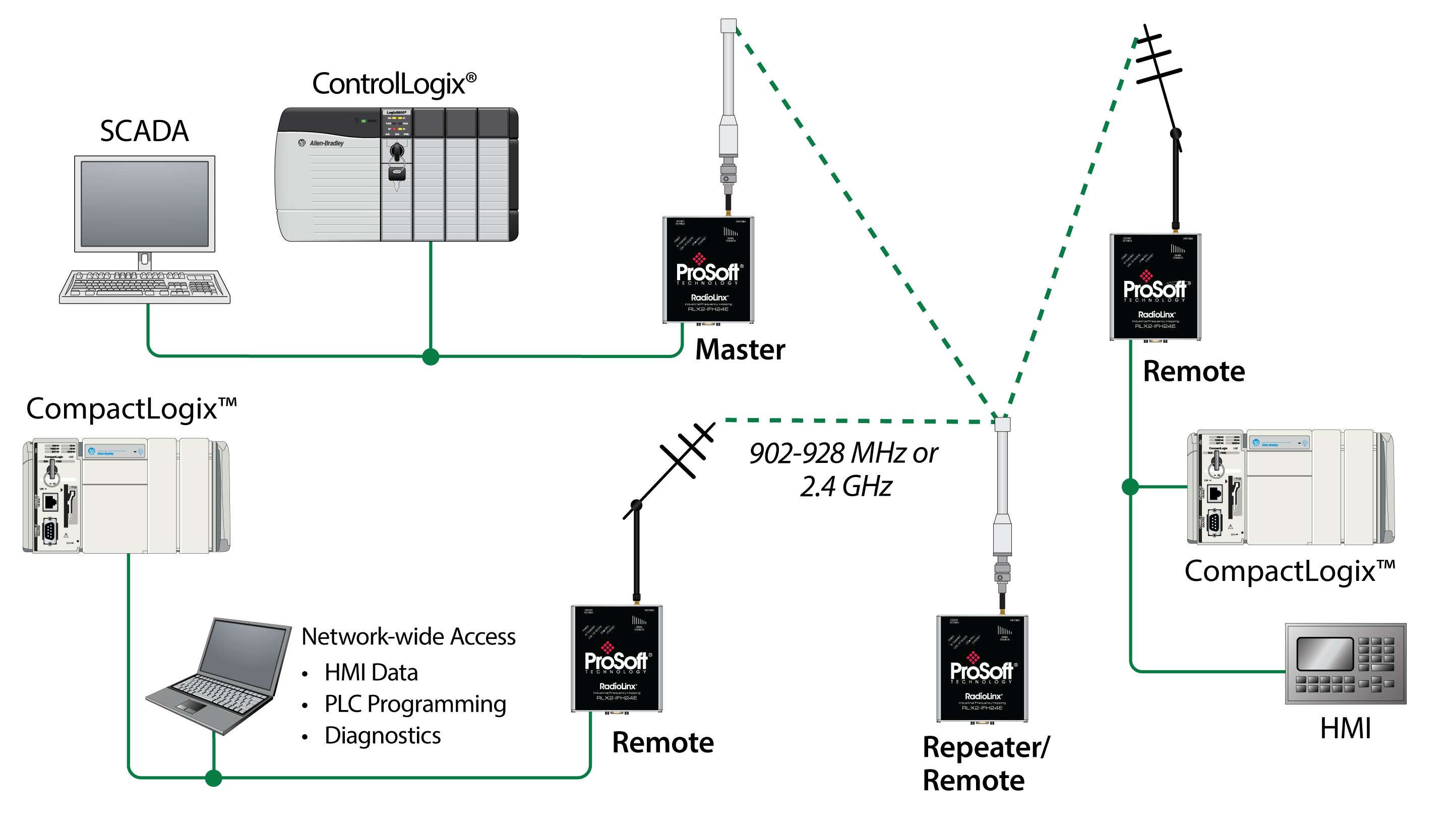 how to change between 2 network cards