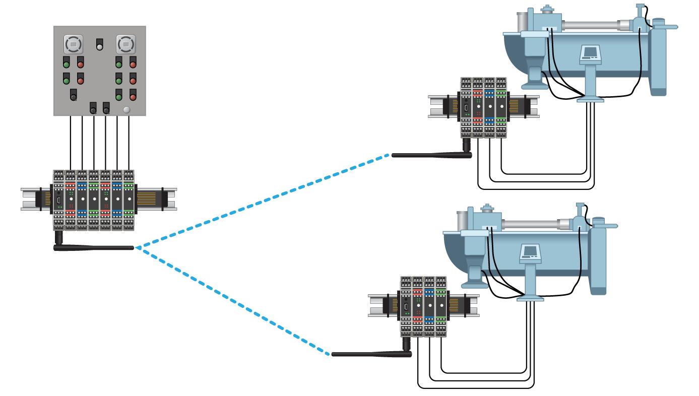 Raven Meters Wiring Diagram 440 Modbus Specification Devicenet Elsavadorla 60p Flow Meter