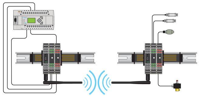 Wireless I  O Radio Kit